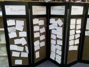 Brainstorming storyboard
