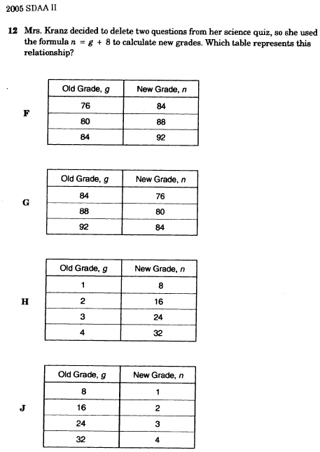 function tables grade 4 games